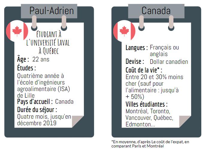 Infographie Canada