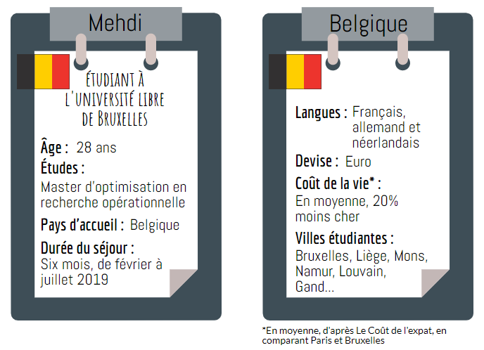 Fiche descriptive Belgique
