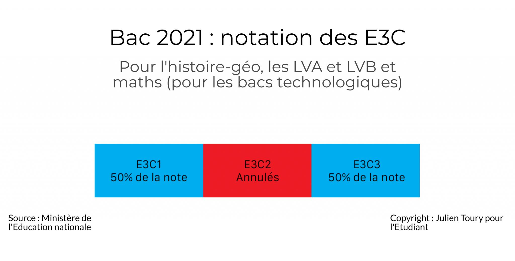 http://bo.letudiant.fr/uploads/mediatheque/ETU_ETU/8/6/2283486-005-original.png