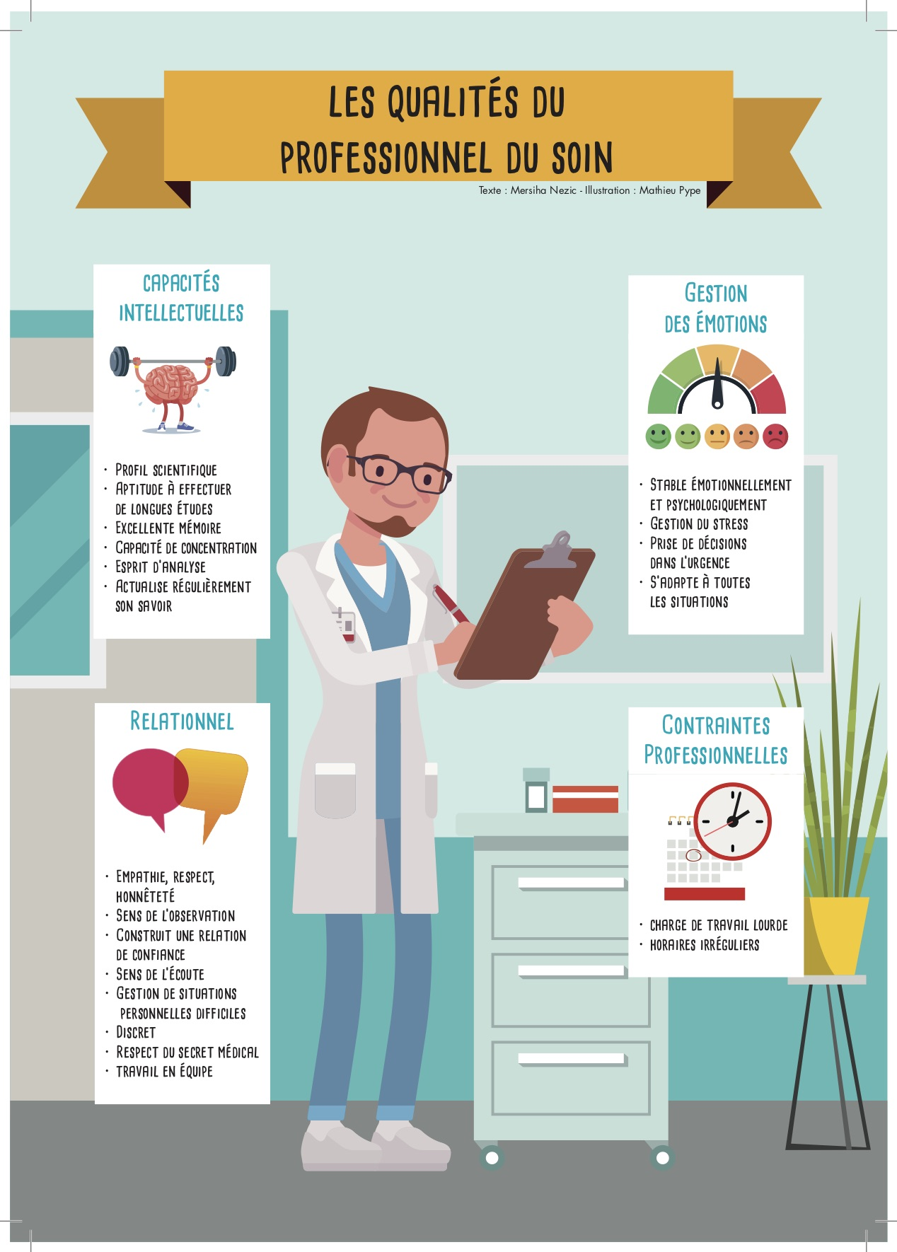 Infographie HS Santé 2019-2020